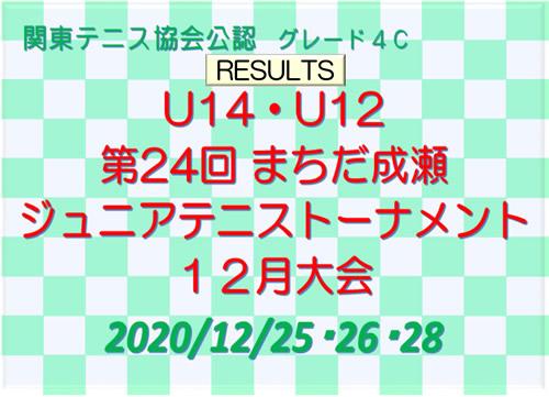 関東テニス協会公認G4C 第24回まちだ成瀬ジュニアテニストーナメント RESULTS!