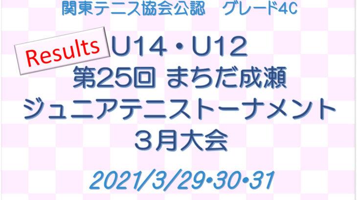 関東テニス協会公認G4C 第25回まちだ成瀬ジュニアテニストーナメント Results!